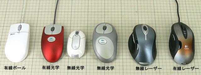 テストにつかったマウス